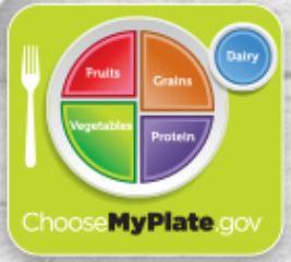 MyPlate.gov link
